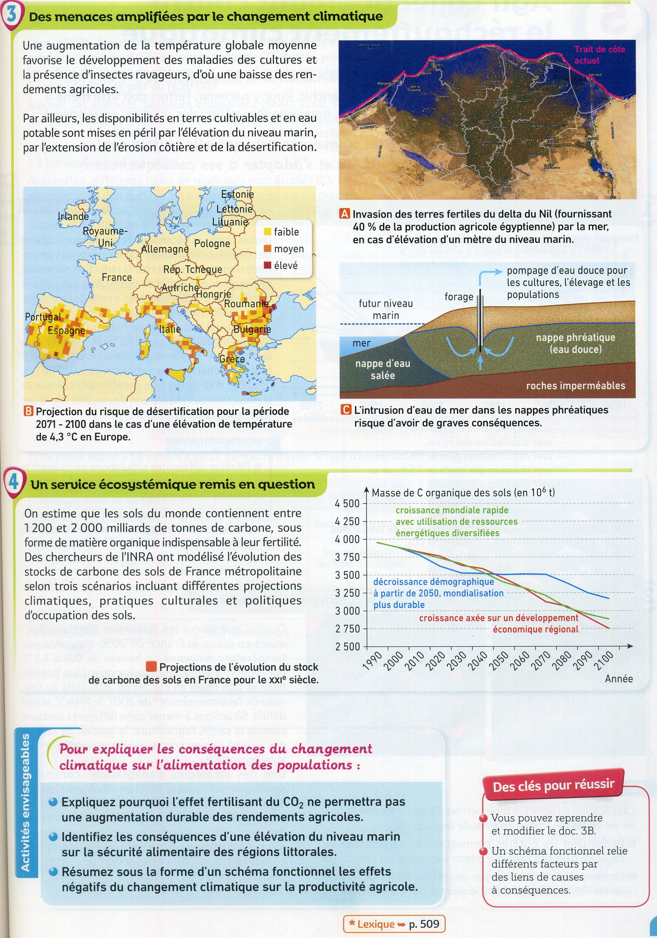 Activité 10 impact sur les agrosystèmes