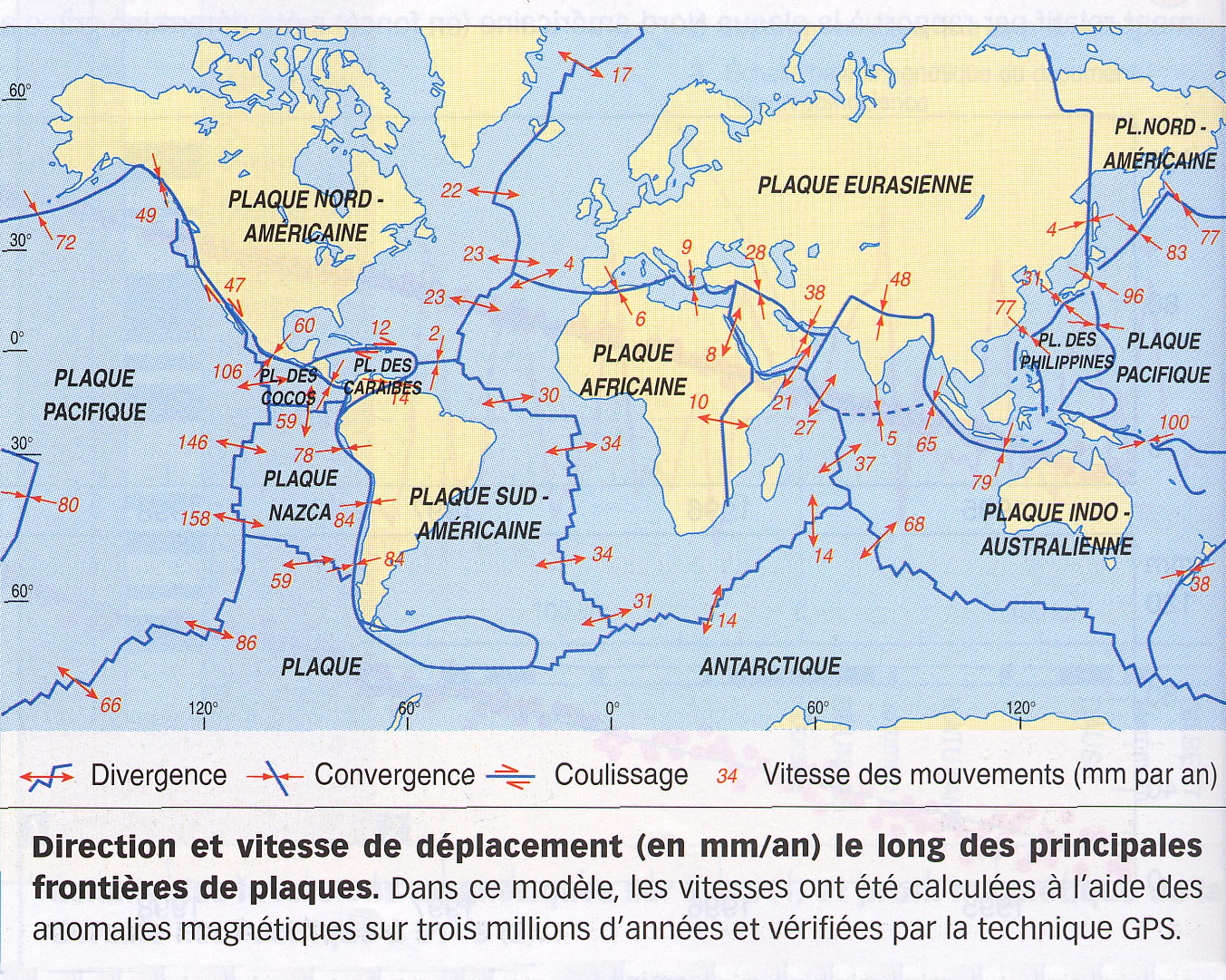 Vitesse des plaques tectoniques