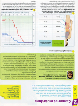 Cancer et mutations (1)