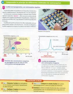 Activité 6 contraception féminine (2)