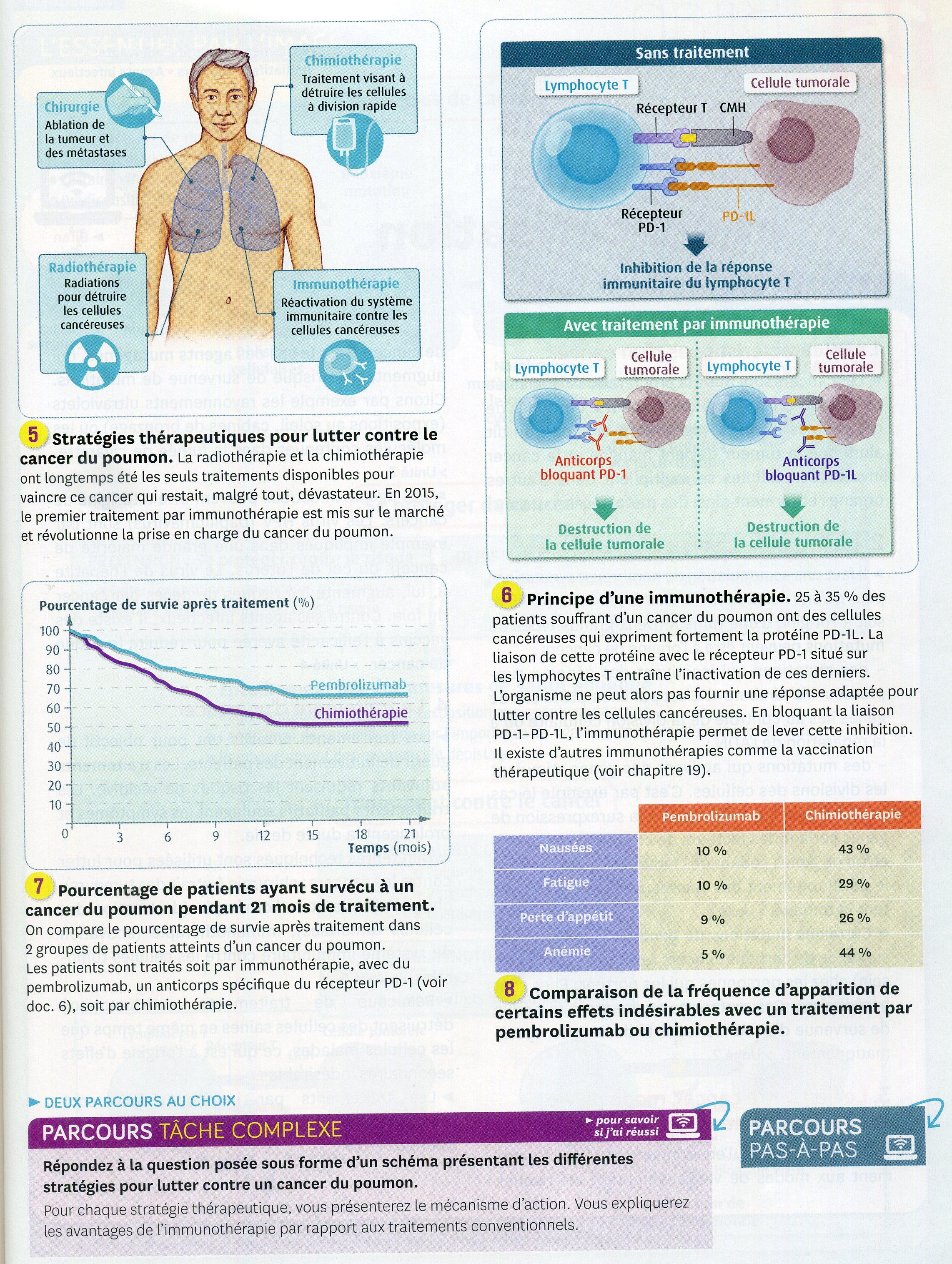 Cancer et traitement (2)