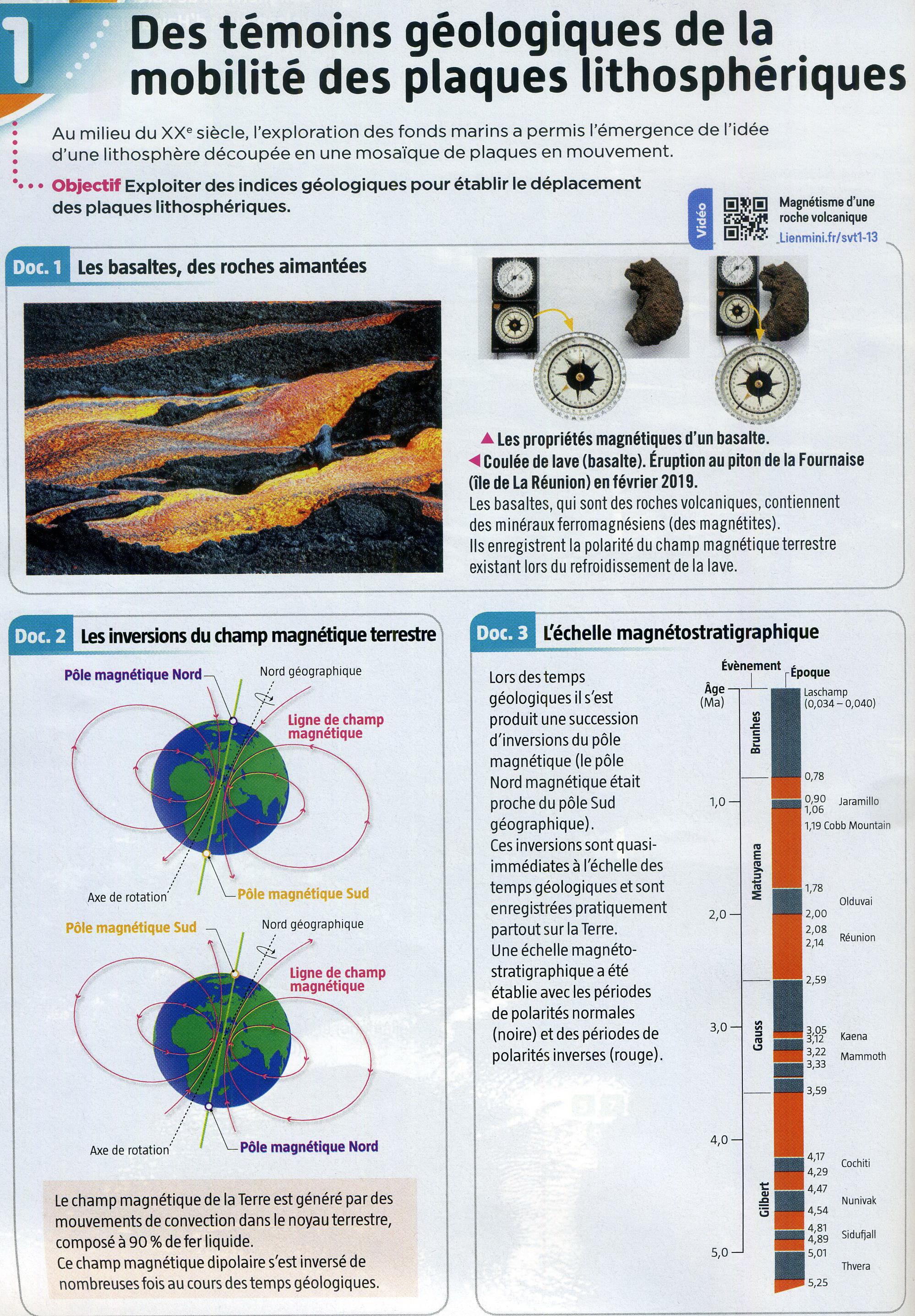 Activité 4 paléomagnétisme (1)