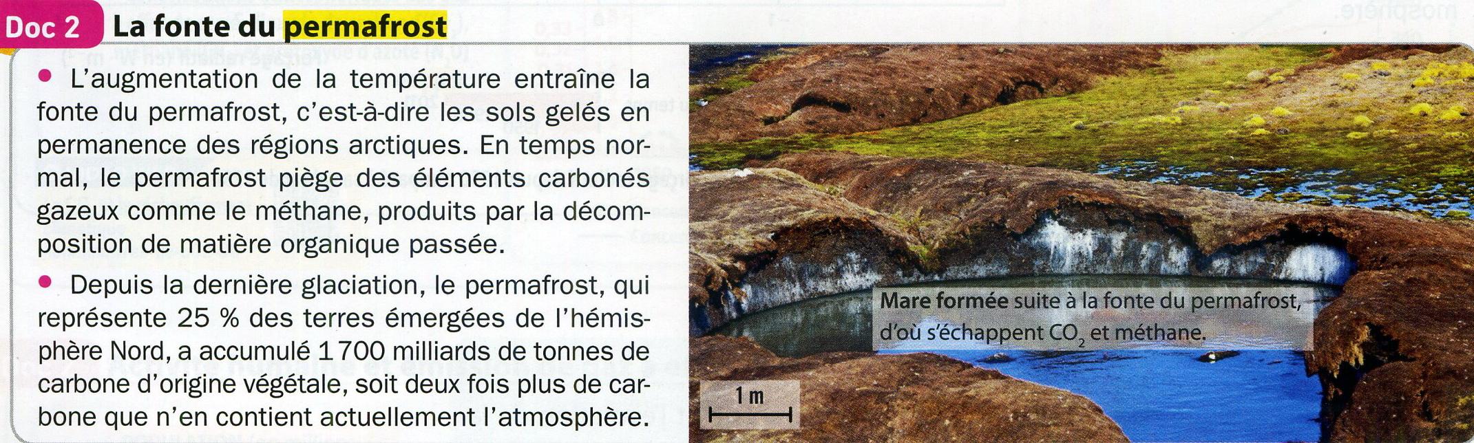Permafrost fonte