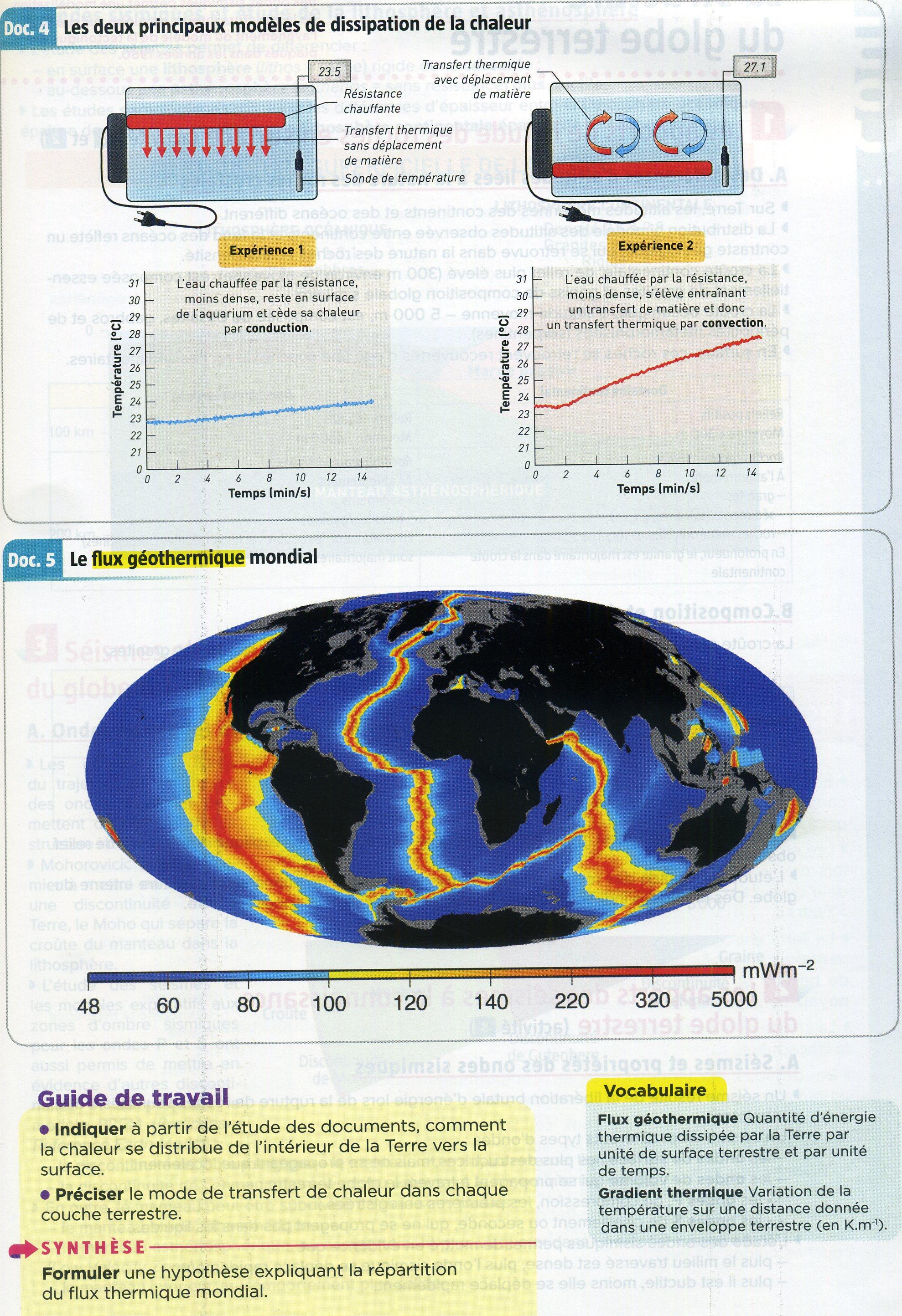 Activité 2 chaleur de la Terre (2)