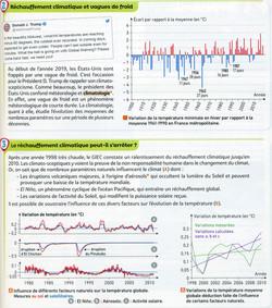 Réchauffement mesures (2)