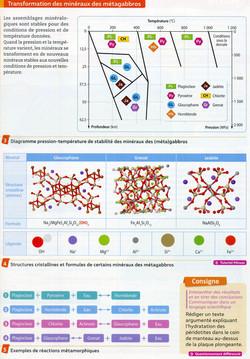 Activité 6 subduction hydratation (2)