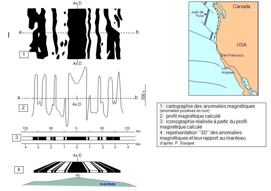 Anomalies magnétiques (1)