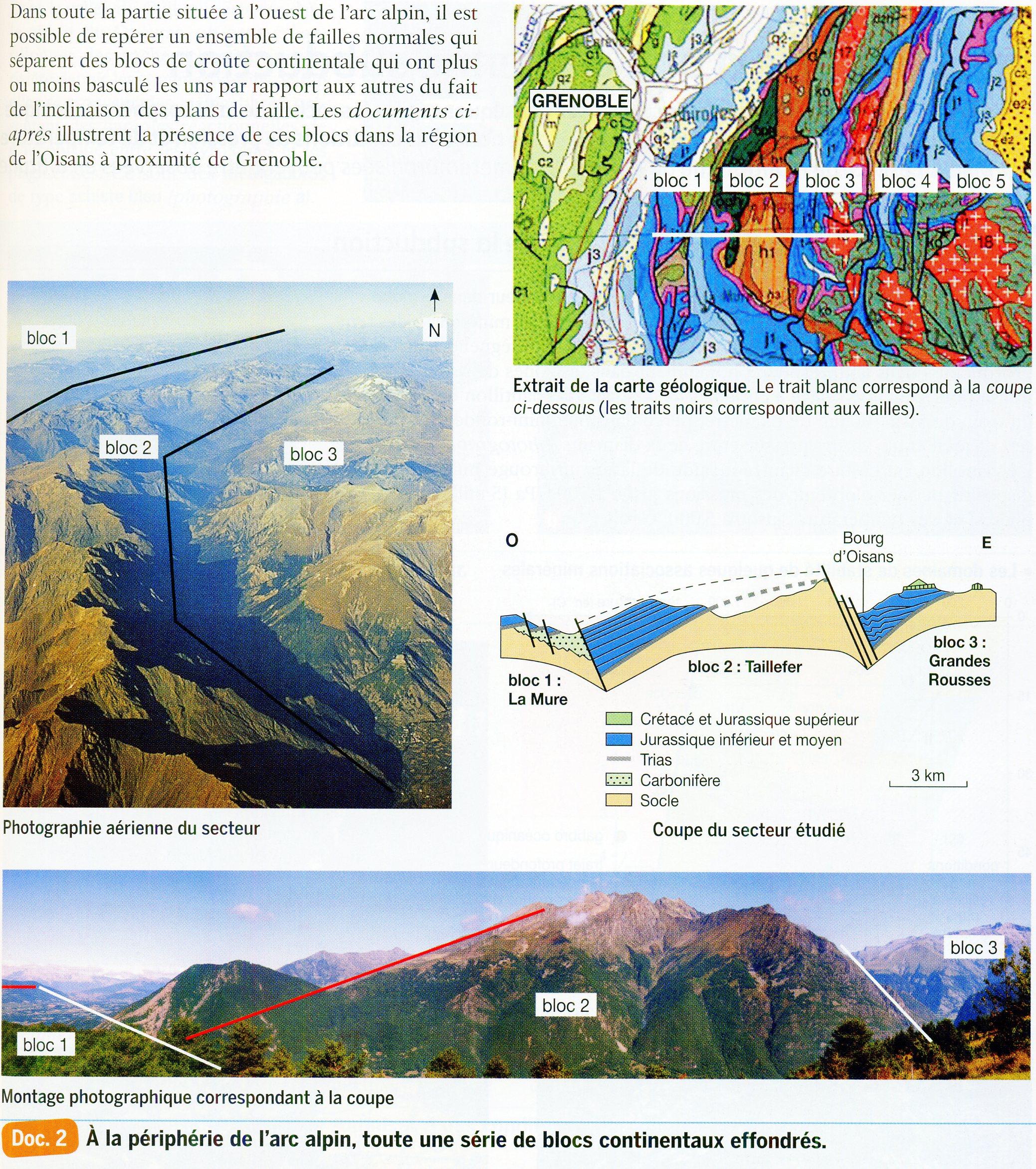 Blocs basculés Alpes