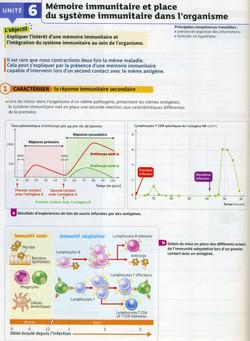Activité 7 mémoire immunitaire (1)