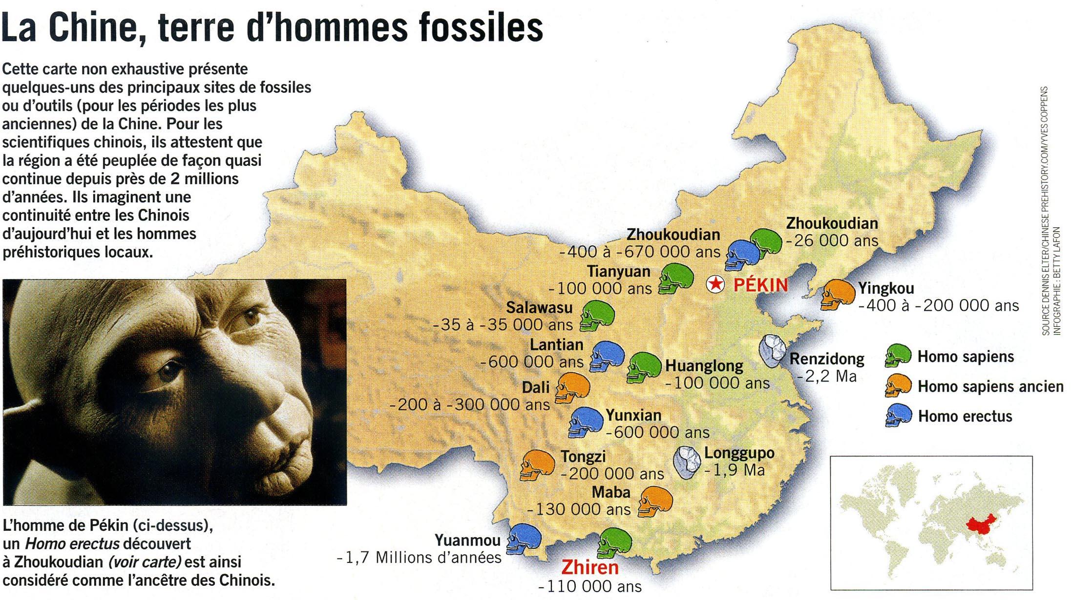 Hommes préhistoriques en Chine