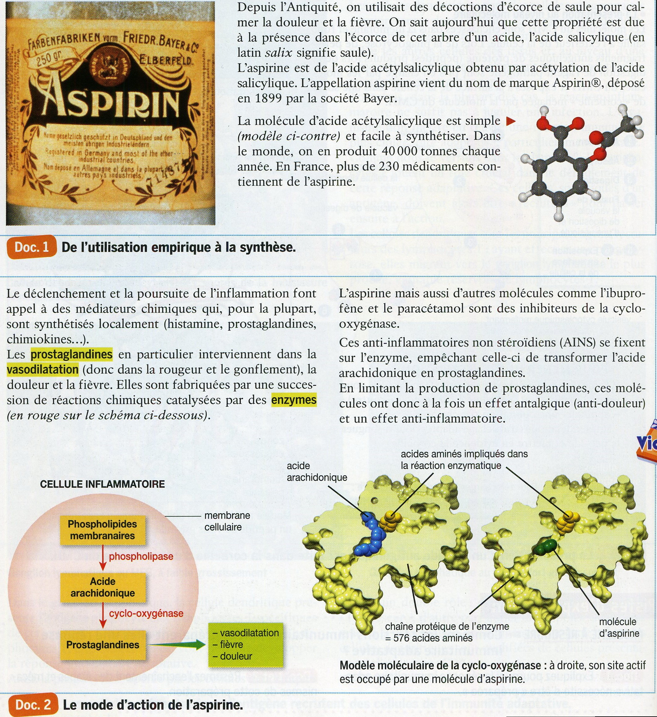 Aspirine anti inflammatoire