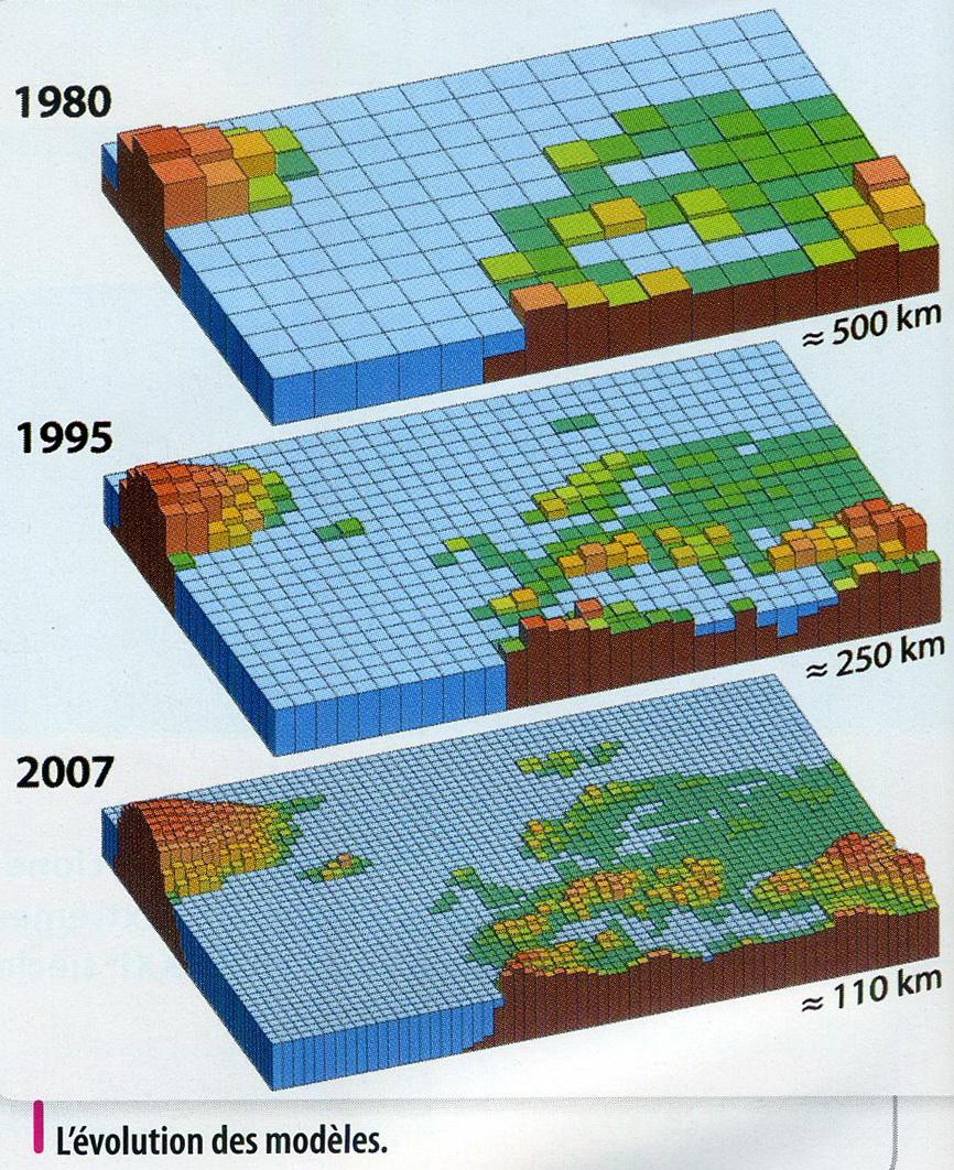 Evolution précision des modèles
