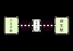 JAPAN FOLK FESTIVAL 2015 アクセス