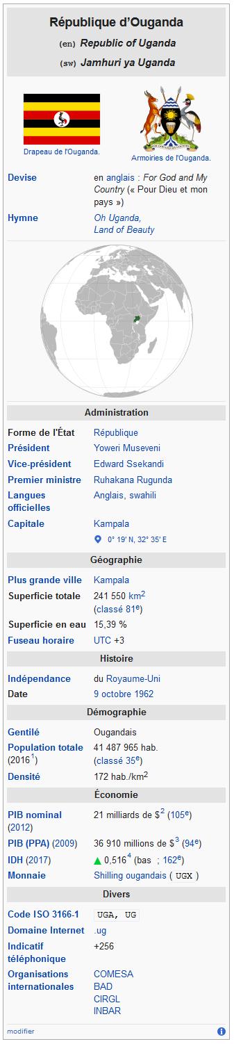 Screenshot_2020-05-05 Ouganda — Wikipédi