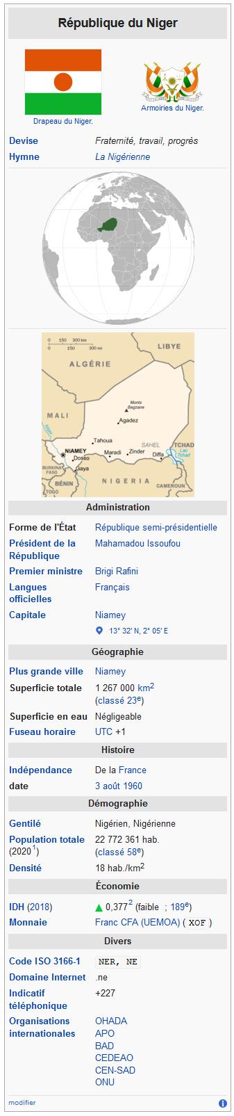 Screenshot_2020-05-05 Niger — Wikipédia.