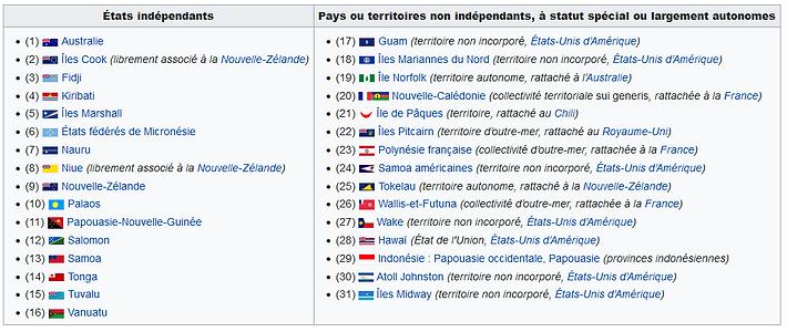 Screenshot_2020-05-06 Océanie — Wikipédi