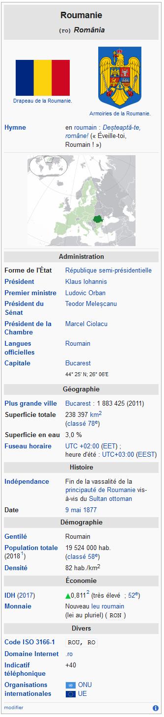 Screenshot_2020-05-06_Roumanie_—_Wikip