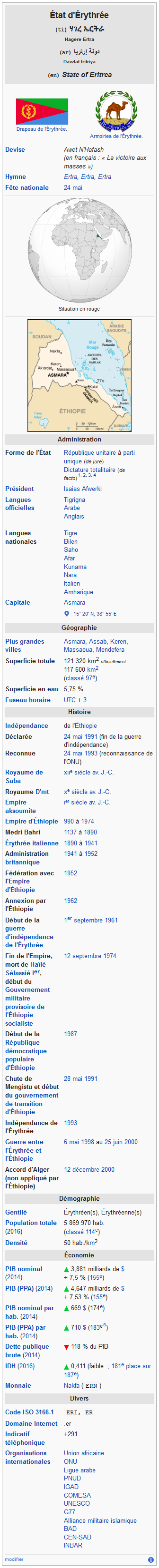 Screenshot_2020-05-05 Érythrée — Wikipéd