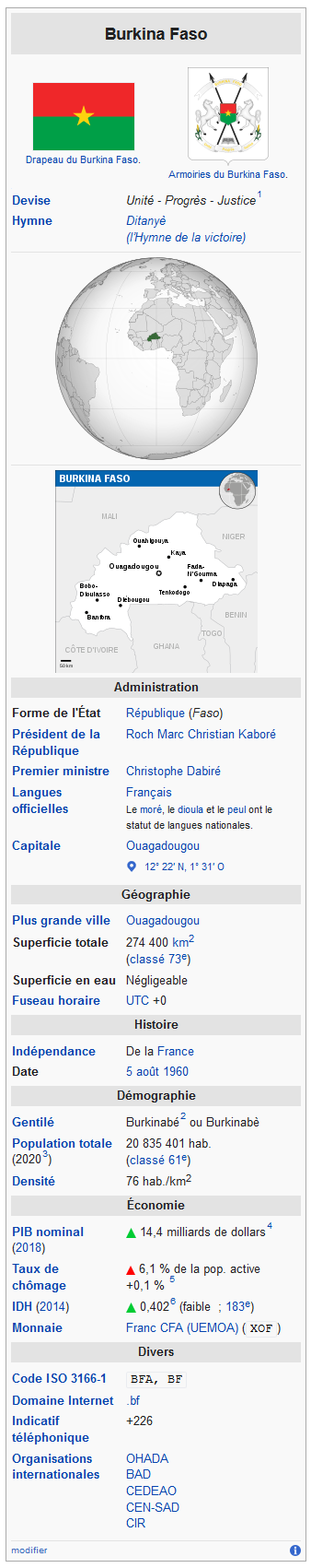 Screenshot_2020-05-05_Burkina_Faso_—_W