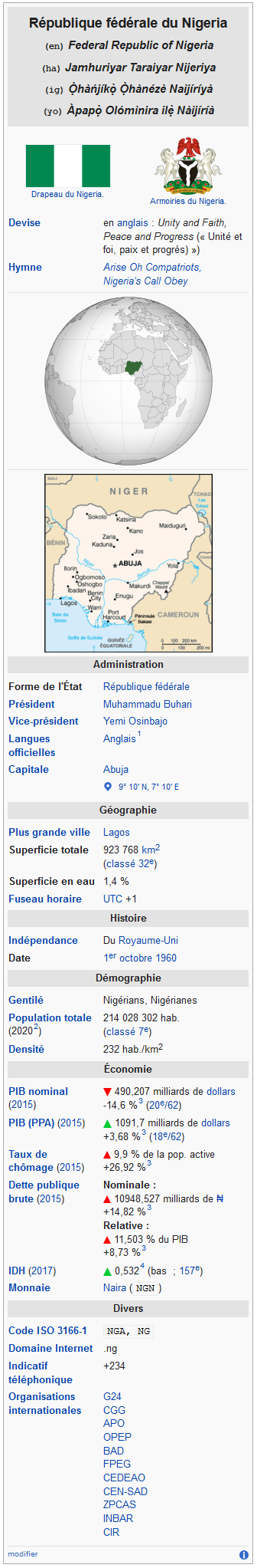 Screenshot_2020-05-05 Nigeria — Wikipédi