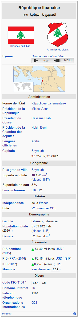 Screenshot_2020-05-16 Liban — Wikipédia.