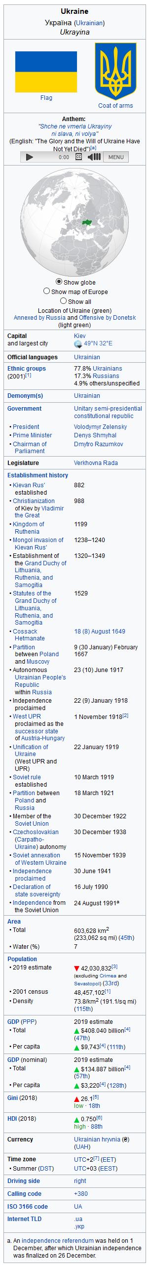 Screenshot_2020-05-06 Ukraine - Wikipedi