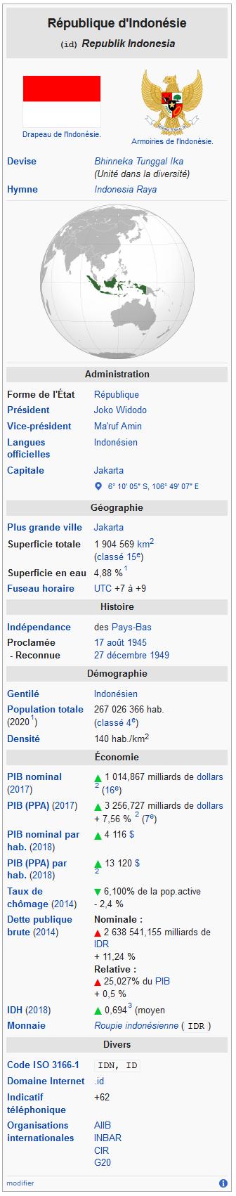 Screenshot_2020-05-14 Indonésie — Wikipé