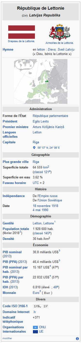 Screenshot_2020-05-06_Lettonie_—_Wikip