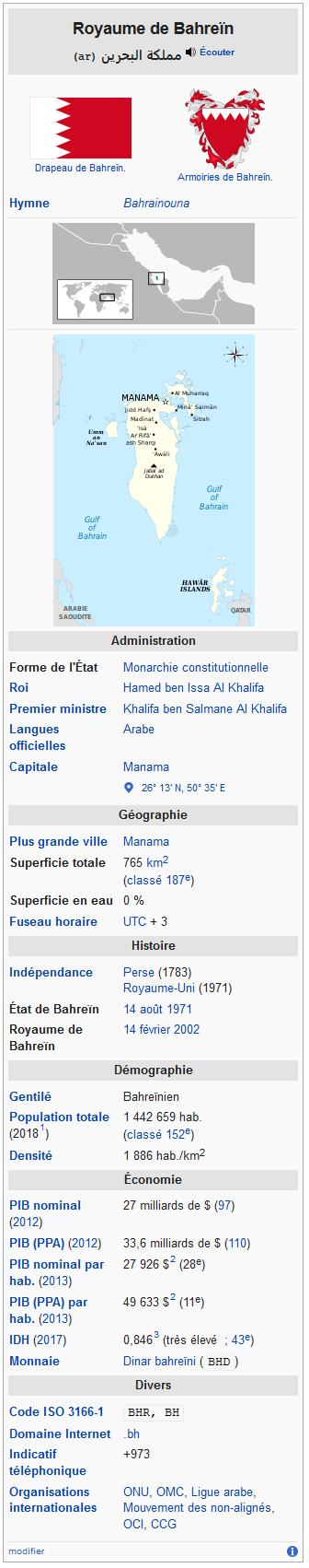 Screenshot_2020-05-12 Bahreïn — Wikipédi