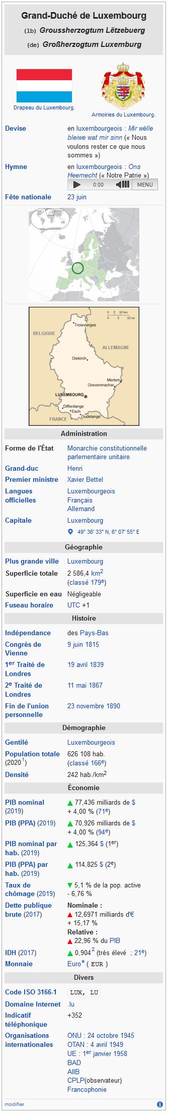 Screenshot_2020-05-06 Luxembourg — Wikip