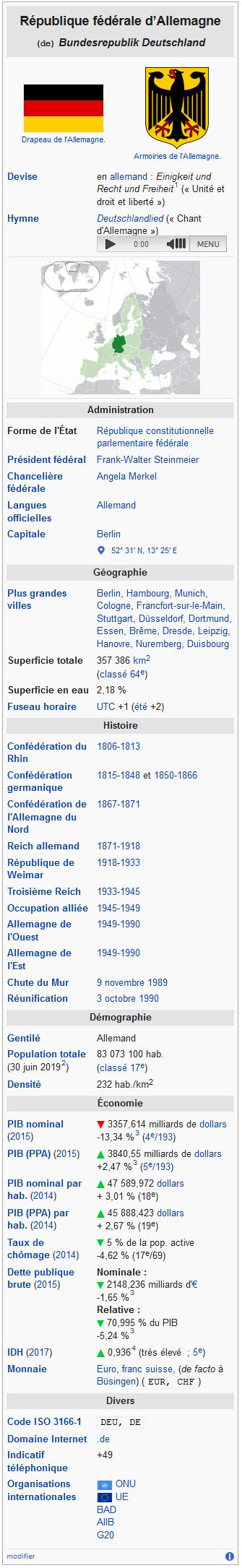 Screenshot_2020-05-06 Allemagne — Wikipé