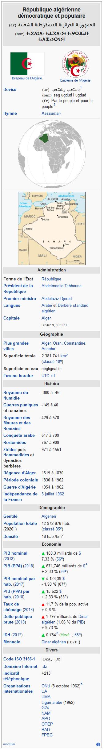Screenshot_2020-05-05 Algérie — Wikipédi