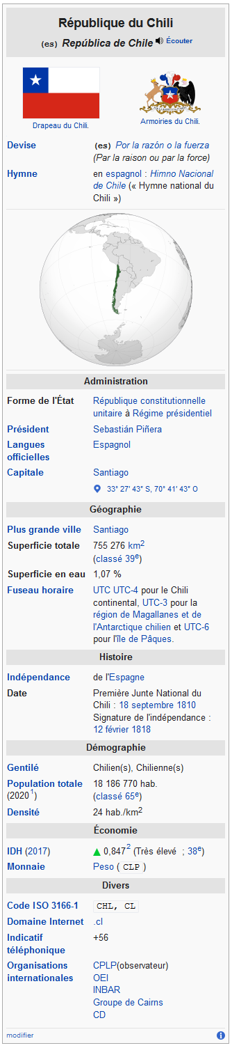Screenshot_2020-06-01 Chili — Wikipédia.