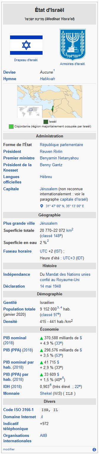 Screenshot_2020-05-14 Israël — Wikipédia