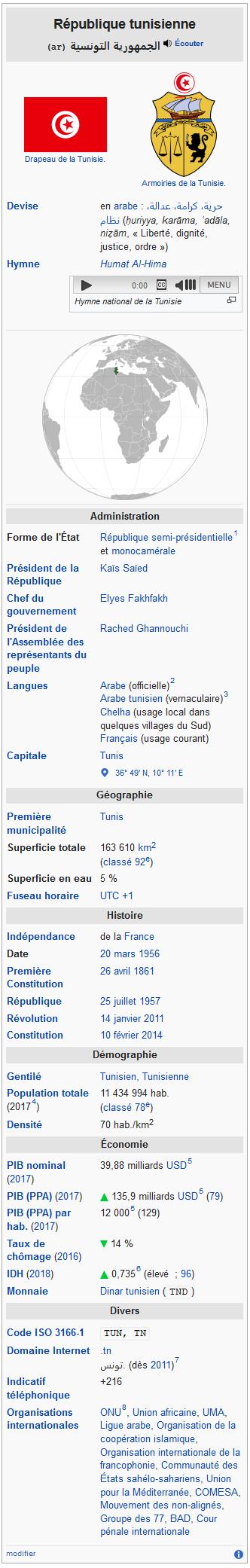 Screenshot_2020-05-05 Tunisie — Wikipédi
