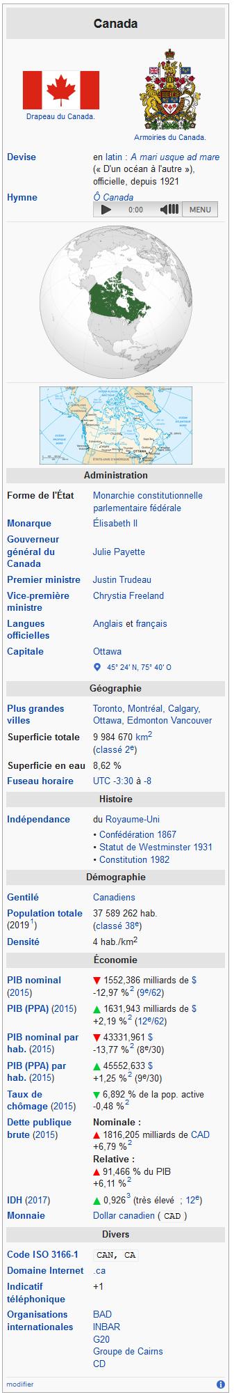 Screenshot_2020-06-01 Canada — Wikipédia
