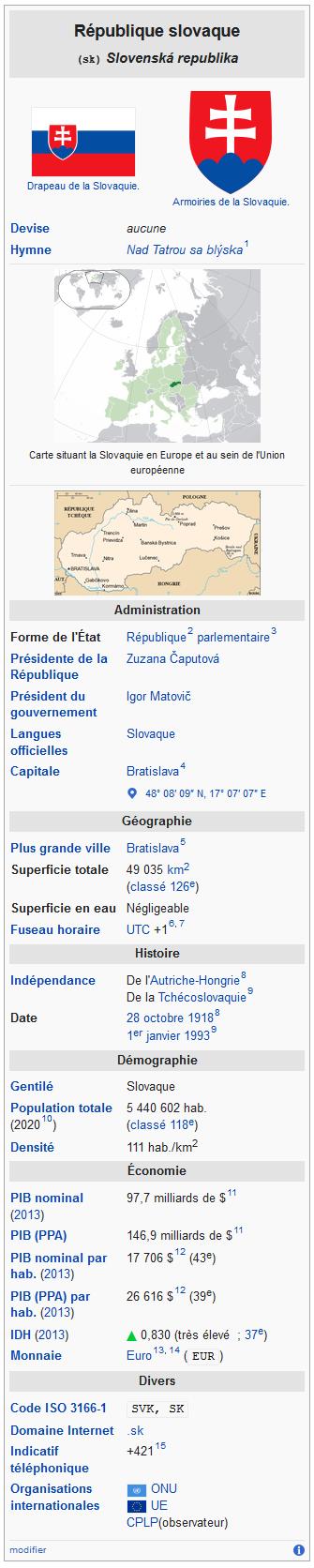 Screenshot_2020-05-06 Slovaquie — Wikipé