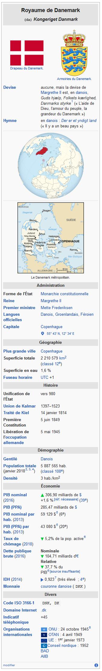 Screenshot_2020-05-06_Danemark_—_Wikip