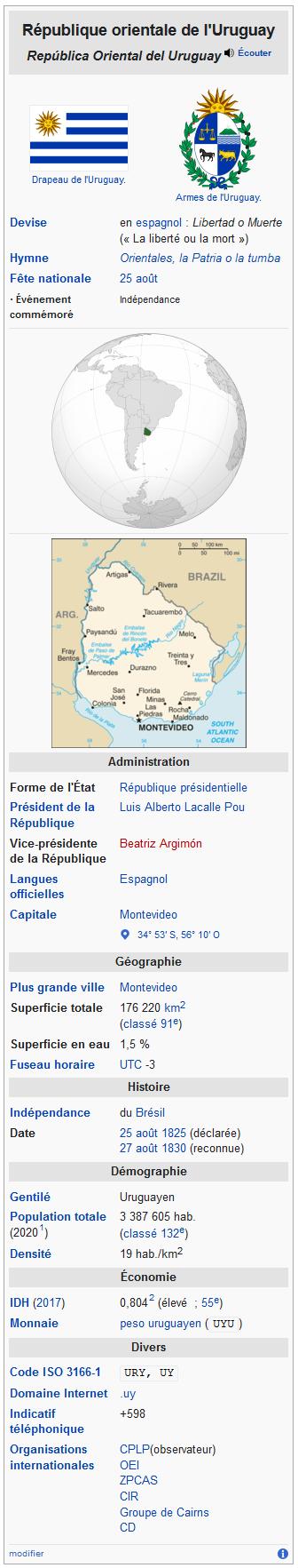 Screenshot_2020-06-01 Uruguay — Wikipédi