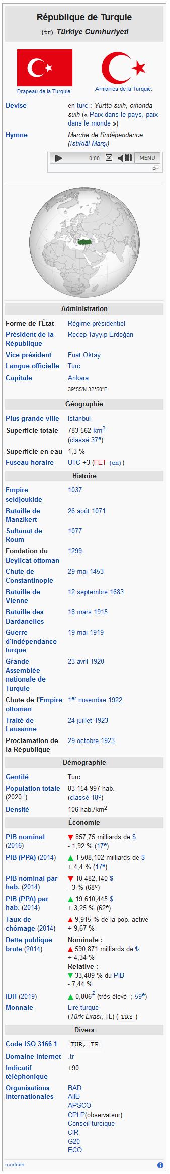 Screenshot_2020-05-17 Turquie — Wikipédi