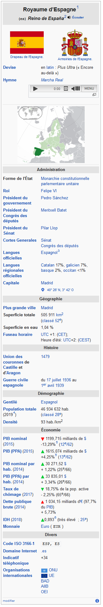 Screenshot_2020-05-06 Espagne — Wikipédi