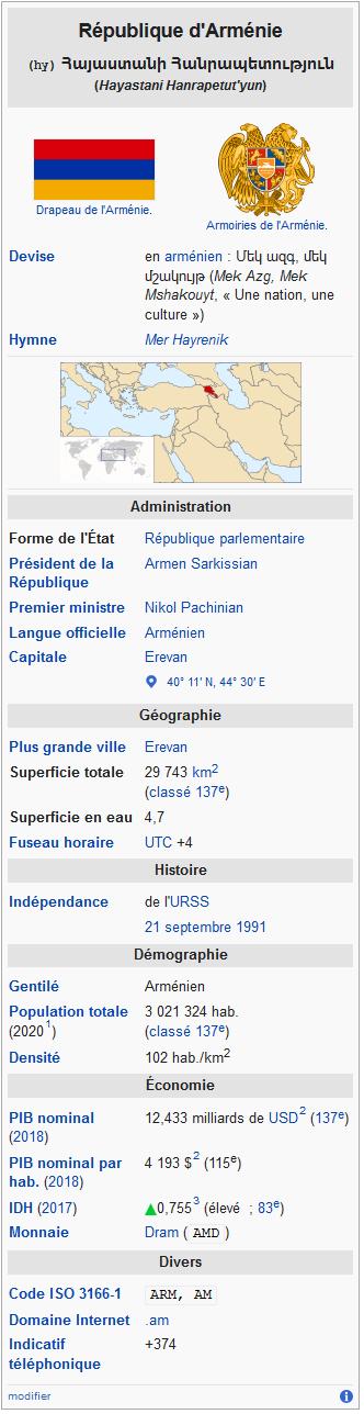 Screenshot_2020-05-12 Arménie — Wikipédi