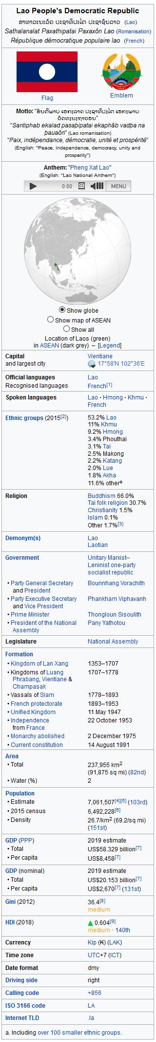 Screenshot_2020-05-16 Laos - Wikipedia.p
