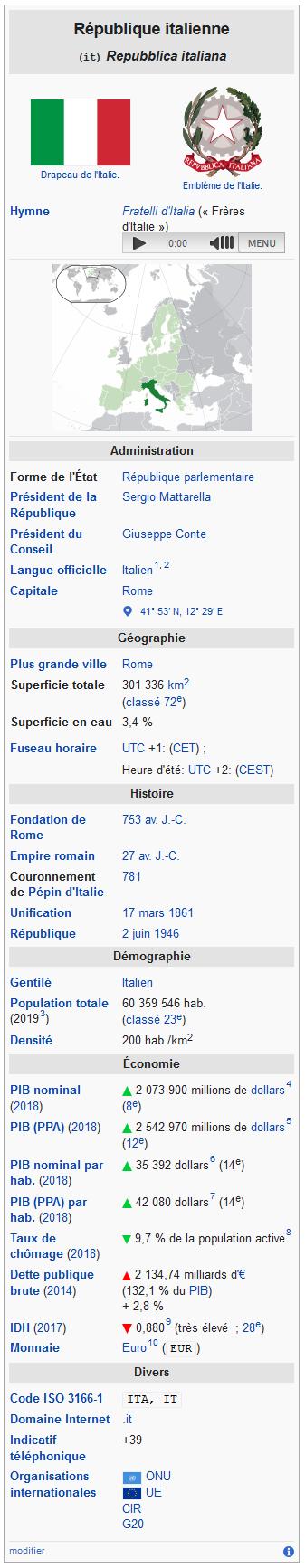 Screenshot_2020-05-06 Italie — Wikipédia