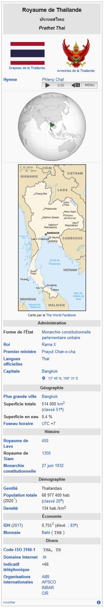 Screenshot_2020-05-17 Thaïlande — Wikipé