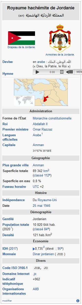 Screenshot_2020-05-16_Jordanie_—_Wikip