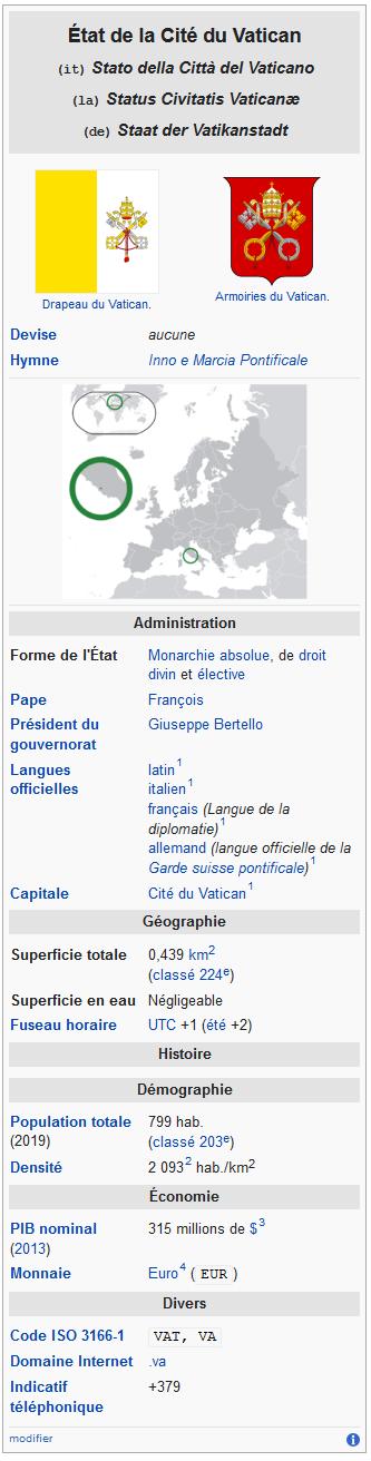 Screenshot_2020-05-06 Vatican — Wikipédi
