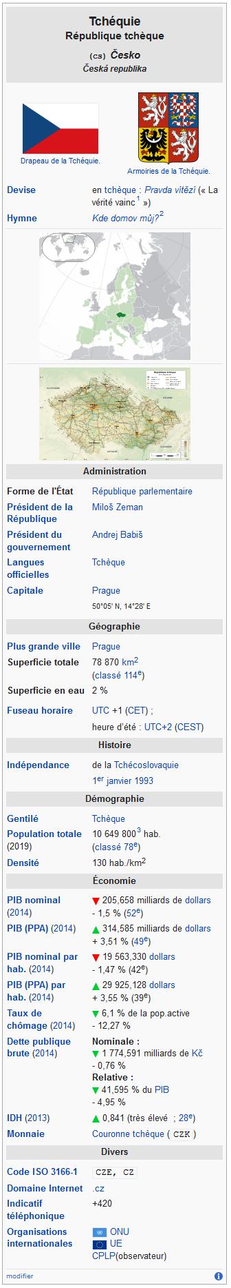 Screenshot_2020-05-06 Tchéquie — Wikipéd