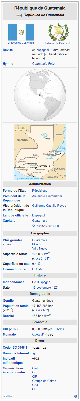 Screenshot_2020-06-01 Guatemala — Wikipé
