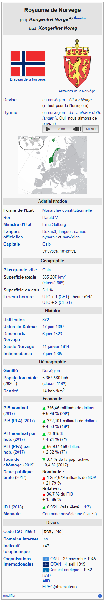 Screenshot_2020-05-06 Norvège — Wikipédi